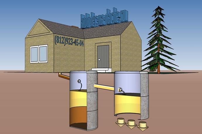 Септик из бетонных колец, септики из бетонных колец цена, септик бетонный цена